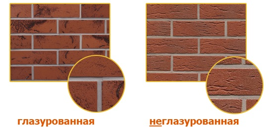 Глазурованная и неглазурованная керамические плитки