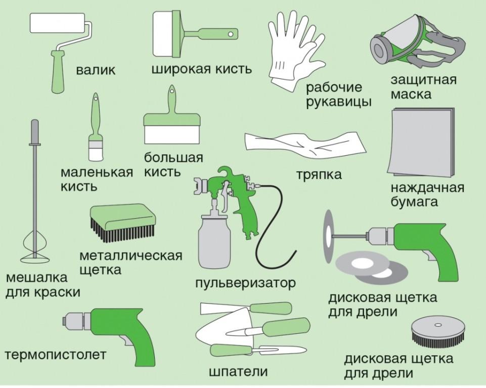 Инструменты для покраски потолка в ванной