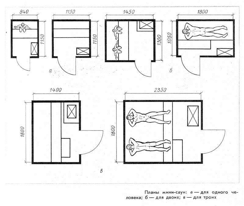 Планы мини-саун для квартиры