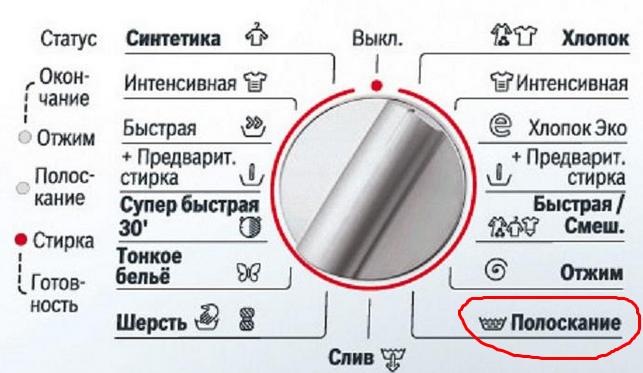 режим полоскания на стиральной машине