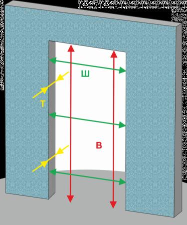 Необходимо измерить ширину проема хотя бы в трех местах, а высоту - хотя бы в двух