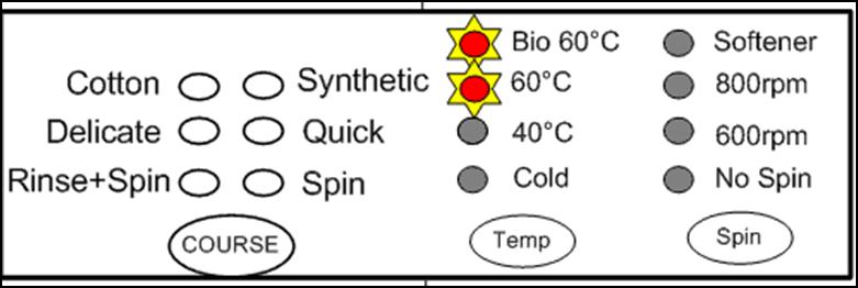 Код ошибки термостата