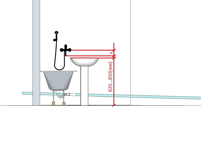 Какая высота по стандарту от пола до смесителя в ванне