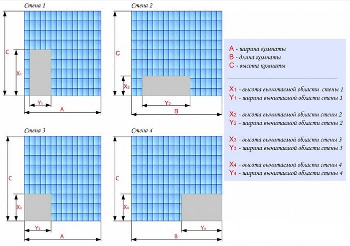 Расчет количества плитки одного цвета