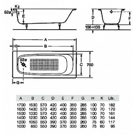 Размеры чугунных ванн советского производства