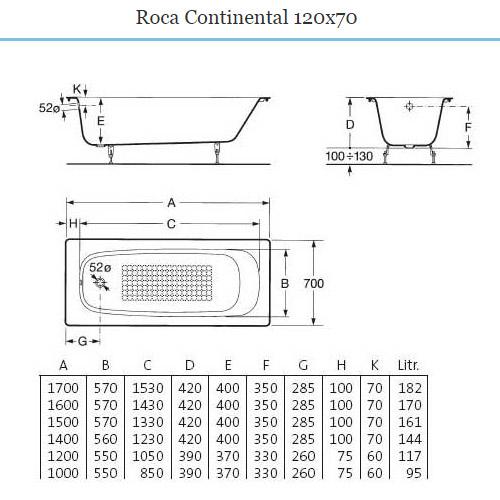 Размеры ванн Roca