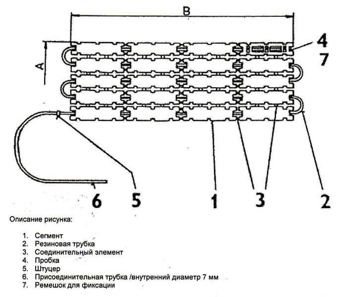 Схема решетки для ванны