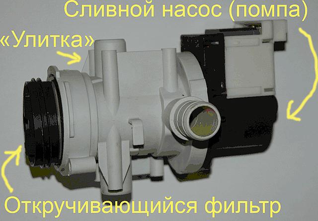 Сливной насос стиральной машины