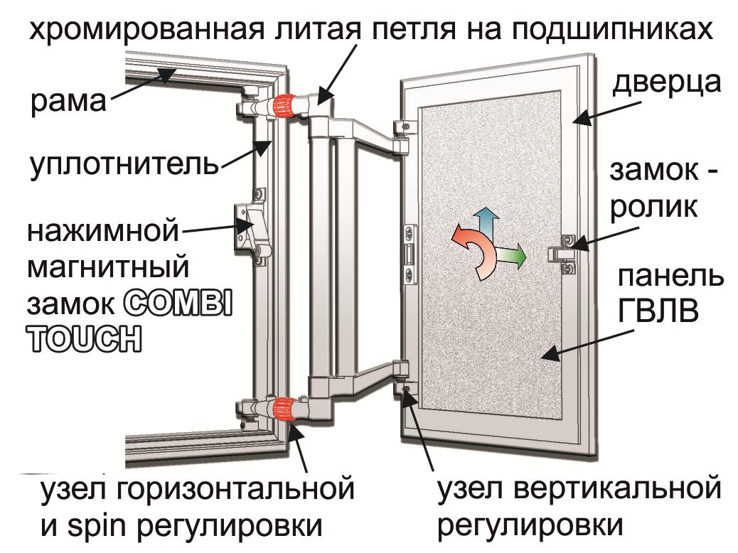 Элементы люка под плитку