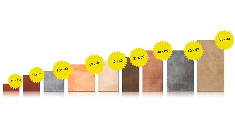 Разнообразие размеров плитки для ванной