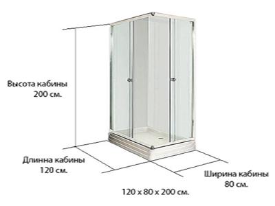 Прямоугольная душевая кабинка и ее размеры