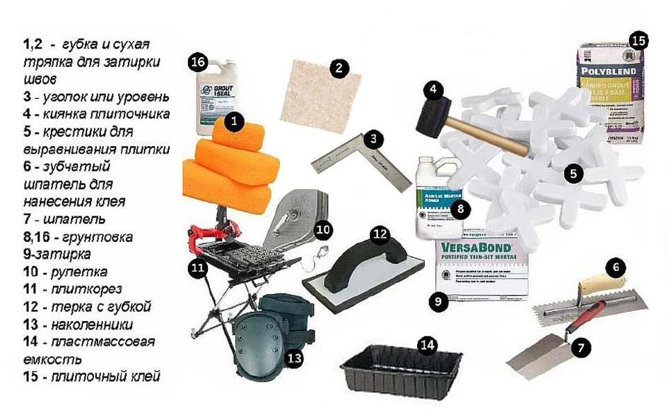 Какие инструменты нужны для гидроизоляции