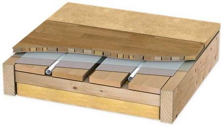 Монтаж в деревянные пазы