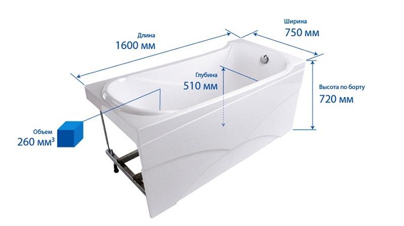 Размеры акриловой ванны, с указанием вмещаемого объема воды