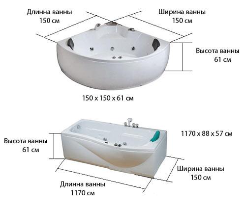 Высота гидромассажных ванн