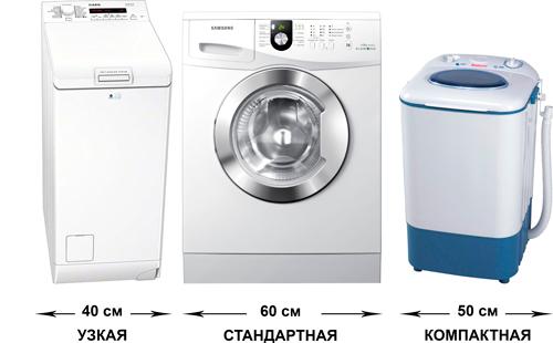 Размеоы стиральных машин