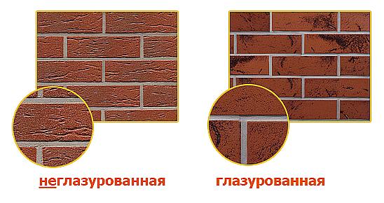 Глазурованная и неглазурованная плитка