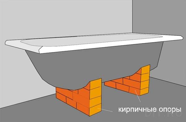 Схема установки ванны на кирпичи