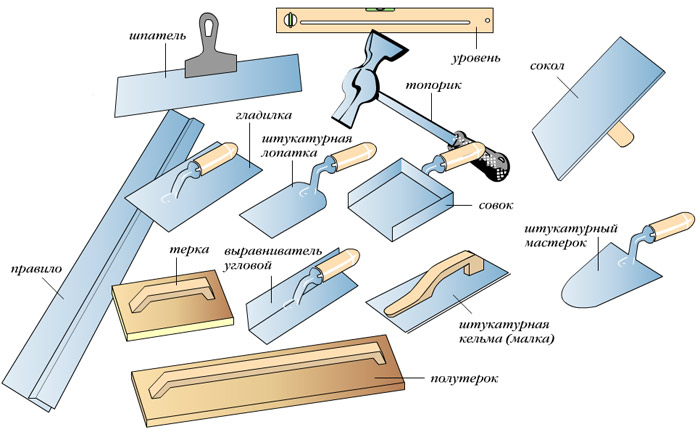 Инструменты для штукатурки стен