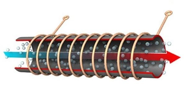 Принцип работы индукционного водонагревателя