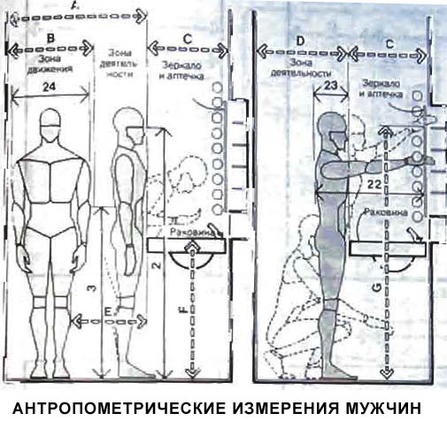 Установка раковины для мужчин