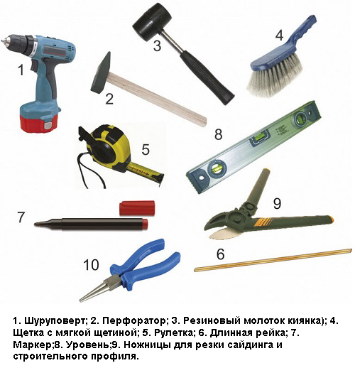 Инструменты для крепления раковины
