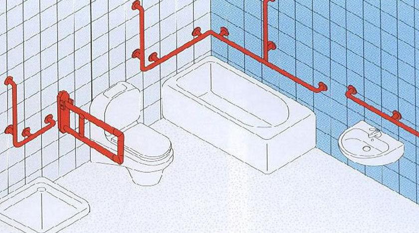 Вариант расположения поручней в ванной