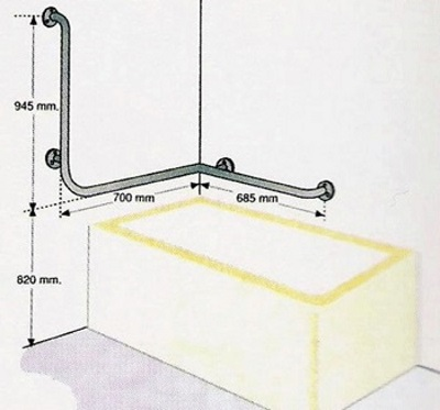 Правильная установка поручней возле ванной