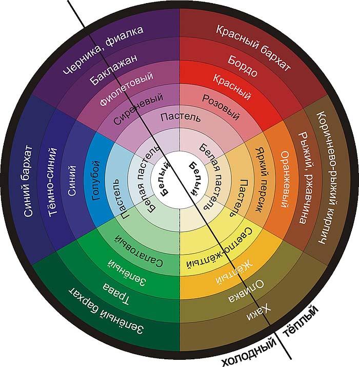 Как можно сочетать цвета