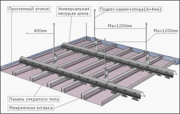 Комплектующие для реечного потолка в ванной комнате