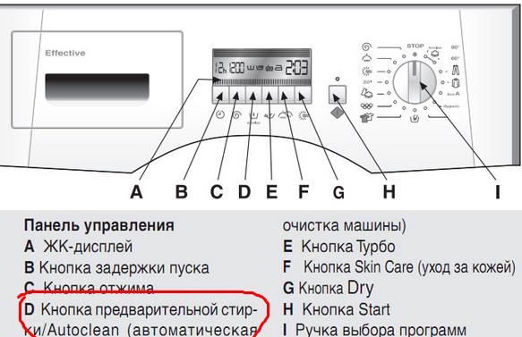 Предварительная стирка стиральной машины