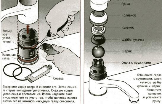 Особенности шарового смесителя