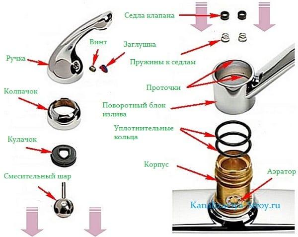 Устройство однорычажного шарового смесителя