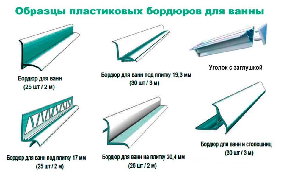 Как сделать пластиковые уголки