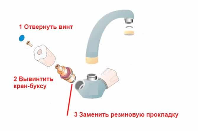 Общая схема работ по ремонту смесителя