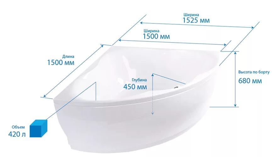 Плавность линий позволяет гармончино вписать ванну в любой интерьер