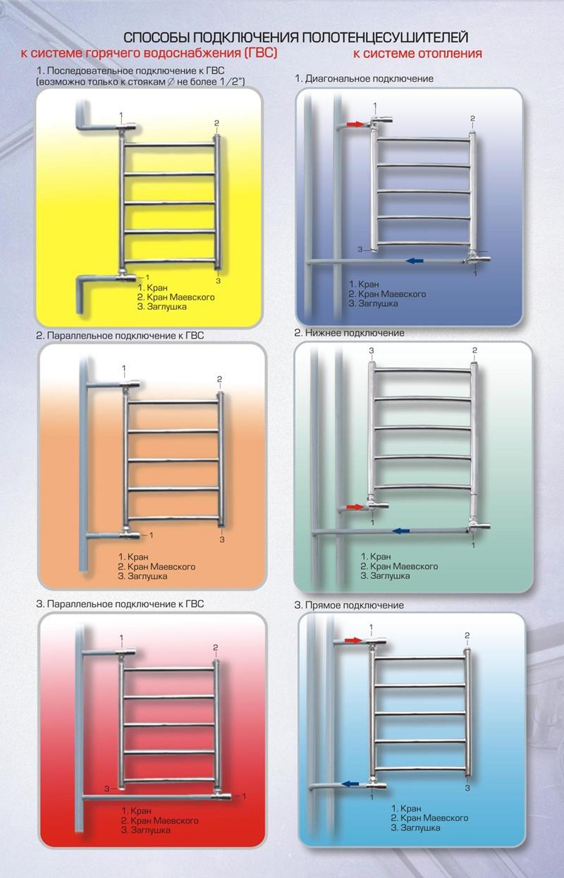 Распространенные схемы подключения полотенцесушителей