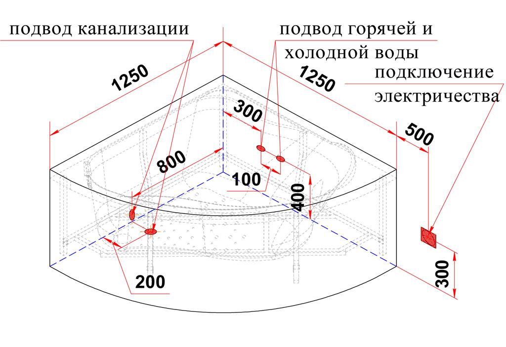 Схема установки угловой ванны