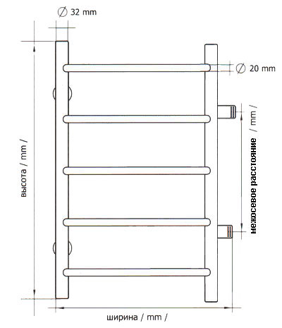 Схематическое изображение полотенцесушителя с боковым подключением