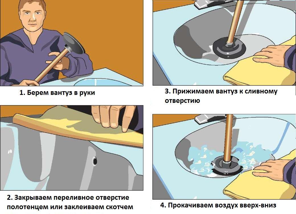 Как прочистить ванну вантузом