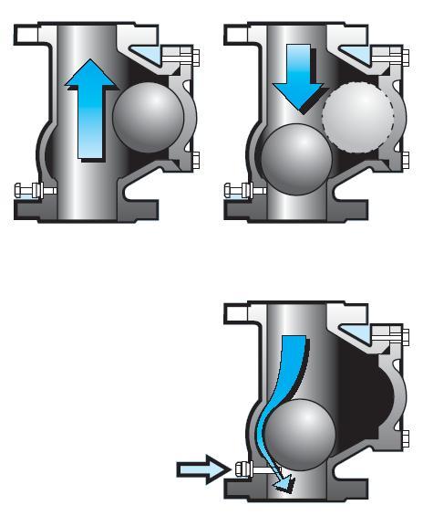 Как работает шаровый клапан