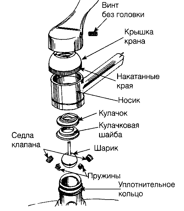 Схема шарового крана
