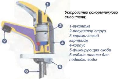 Устройство смесителя