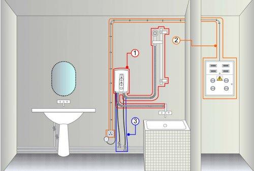 Подключение электропитания при монтаже проточного нагревателя