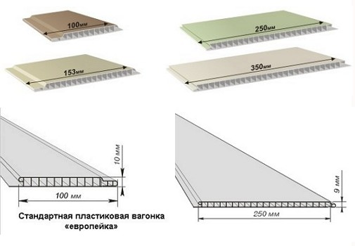 Размеры пластиковых панелей