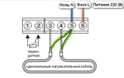 Подключение одножильного кабеля